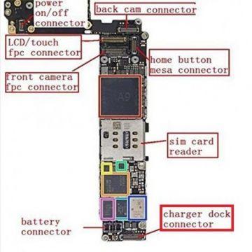 Connecteur FPC Dock sur Carte Mere pour iPhone 6s
